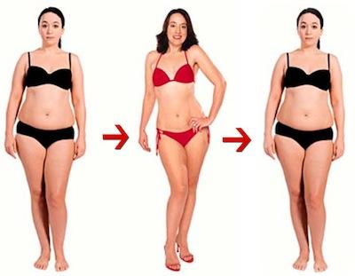 efecto-rebote-despues-de-la-dieta