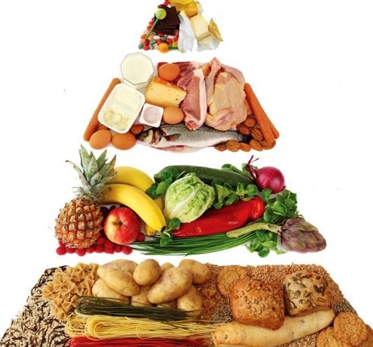 La alimentacion del diabetico
